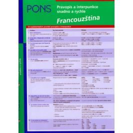 Pierolt A.: Francouzština - Pravopis a interpunkce snadno a rychle Slovníky, učebnice