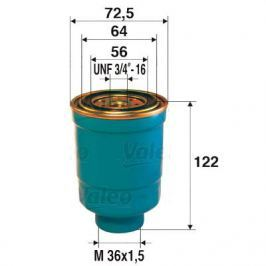 palivovy filtr 587710