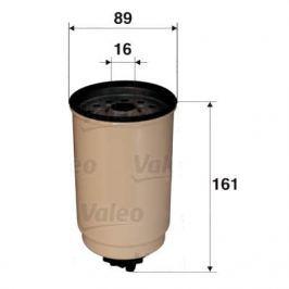palivovy filtr 587720