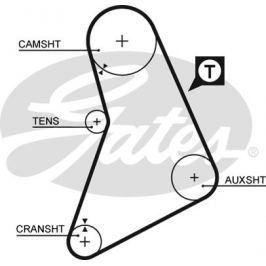 GATES Rozvodový řemen GATES (122 x 3/4) GT 5069 5069 GAT
