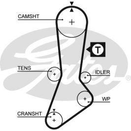 GATES Rozvodový řemen GATES (108 x 1) GT 5317XS 5317XS GAT