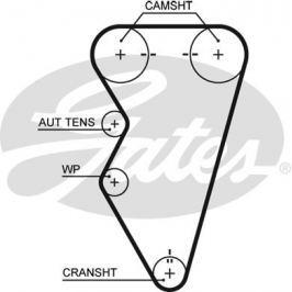 GATES Rozvodový řemen GATES (145 x 26) GT 5497XS 5497XS GAT